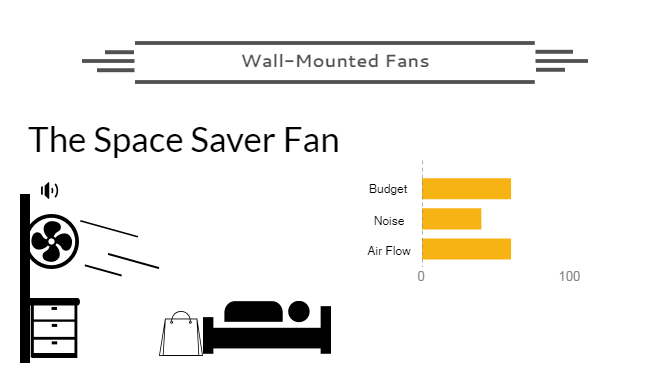 quiet wall-mounted fans